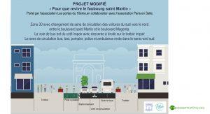 Inversion du sens de la circulation association les portes du 10e et Paris en Selle
