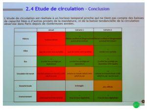 Conclusion et comparatif