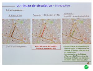 Comparatif plan de circulation
