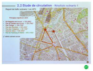 """Report du trafic """"scénario un"""""""